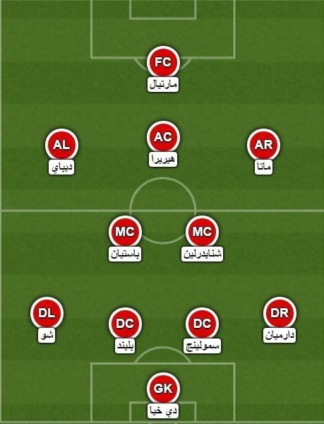 تشكيلة مانشستر يونايتد المتوقعة أمام ايندهوفن في دوري الابطال