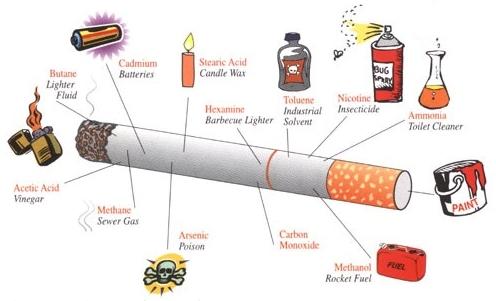 Αποτέλεσμα εικόνας για prayer and smoking