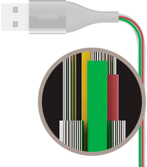 Inside the cable, many wires co-exist