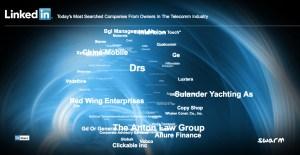 Bella Domain Media 5 LinkedIn Tips and Tricks Swarm