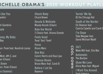 Burna Boys My Cash, My Baby & Tobe Nwigwes Im Dope are Among Michelle Obamas Workout Playlist