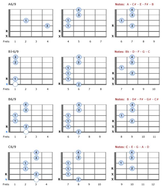 6/9 Guitar Chords   Bellandcomusic.Com