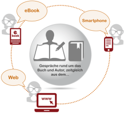 Social Reading mit Lovelybooks