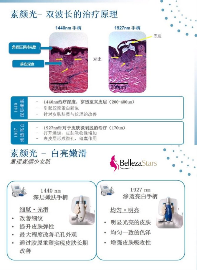 Clear + Brilliant MAKEUP LIGHT skin cosmetic laser project
