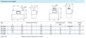 25mm Diaphragm Gas Meter :: Qmax 10 m3h | Elster BK Gas Meters  MID Approved