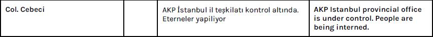 WhatsApp 55 - 2 (AKP offices)