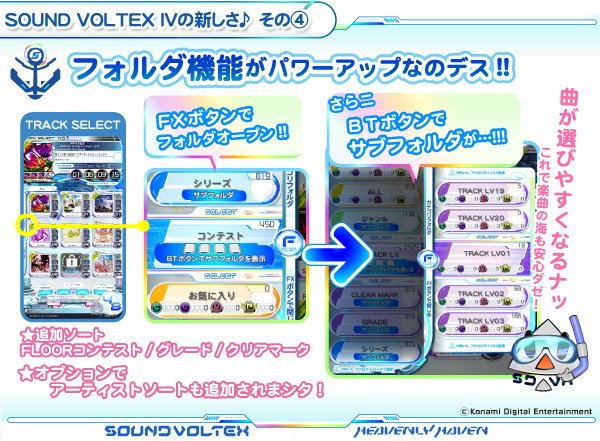 SOUND VOLTEX IV HEAVENLY HAVEN Location Test: New Songs