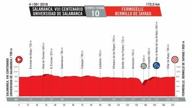 Photo of La Diputación presentará las dos etapas por la provincia de la Vuelta 18