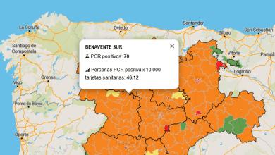 Photo of Preocupante aumento de casos en las Zonas de Salud de Benavente con 30 nuevos en las últimas horas