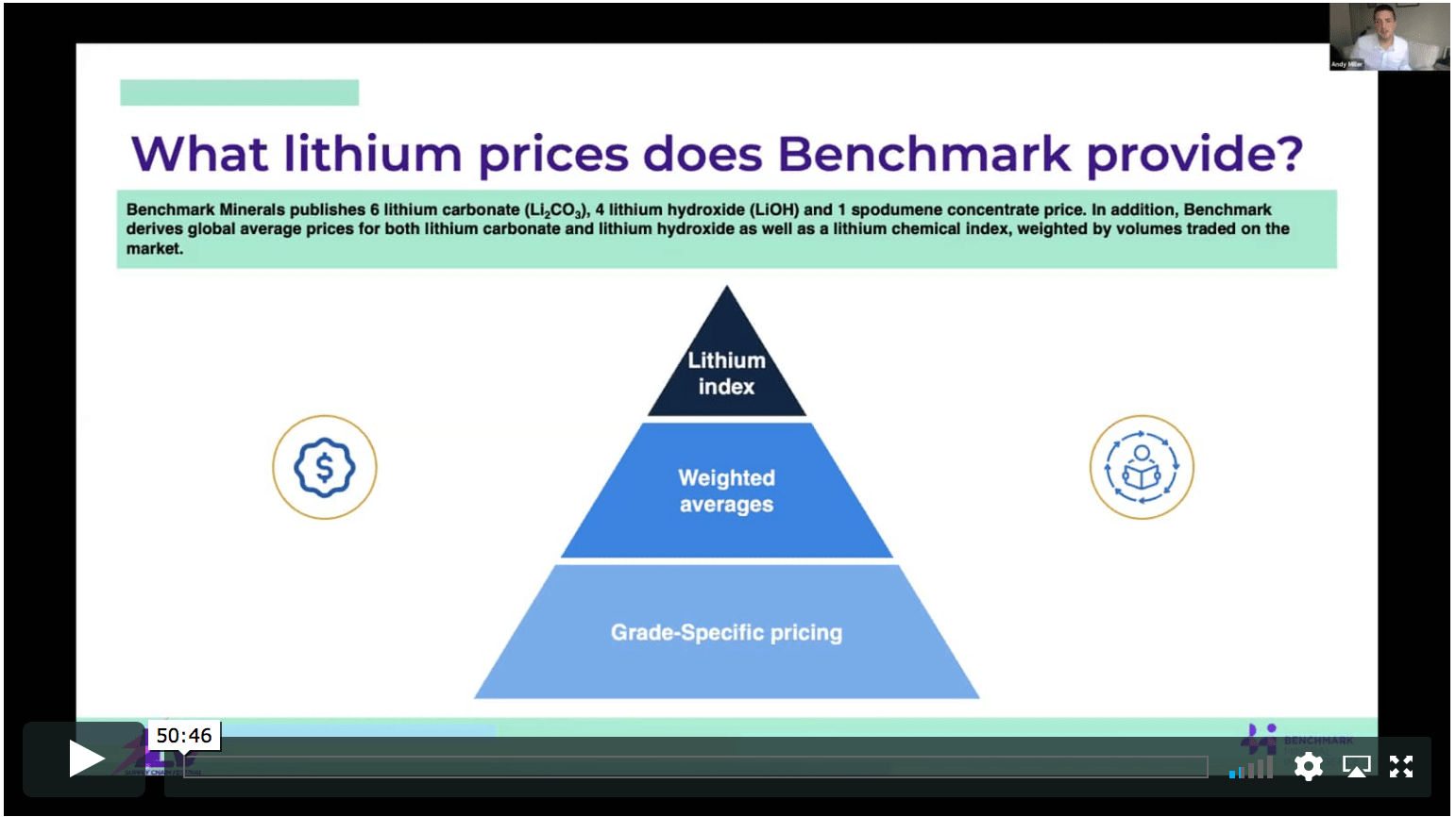 LITHIUM PRICES: HOW BENCHMARK SETS THE INDUSTRY'S PRICING AND THE WAYS THIS IS APPLIED
