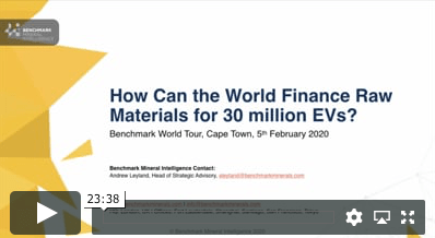 How can the world finance raw materials for 30 million EVs?