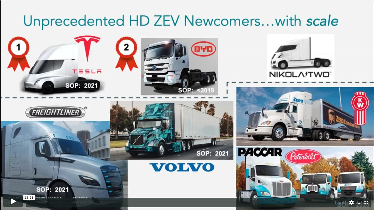 E-mobility for commercial vehicles