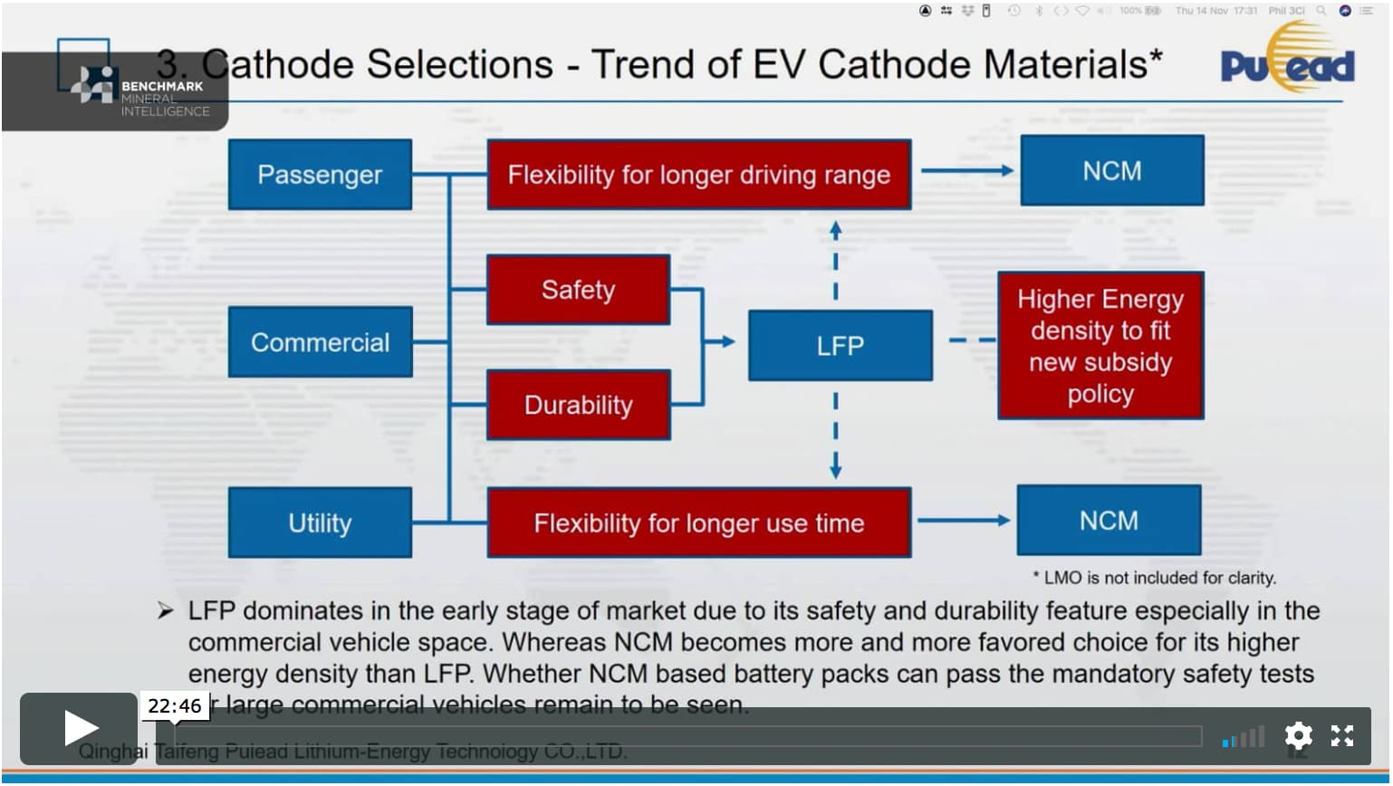 Chinese EV Market and its implications in cathodes