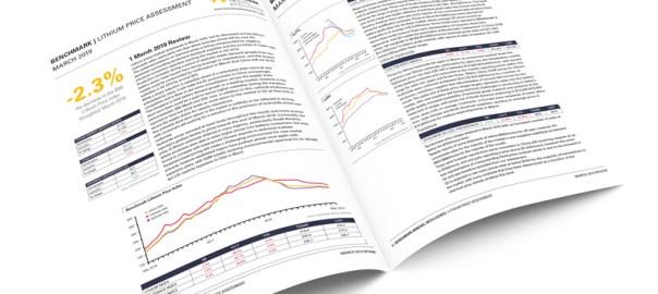 lithium price assessments
