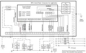 Deep Sea Generator Controller Wiring Diagram  Best Wiring