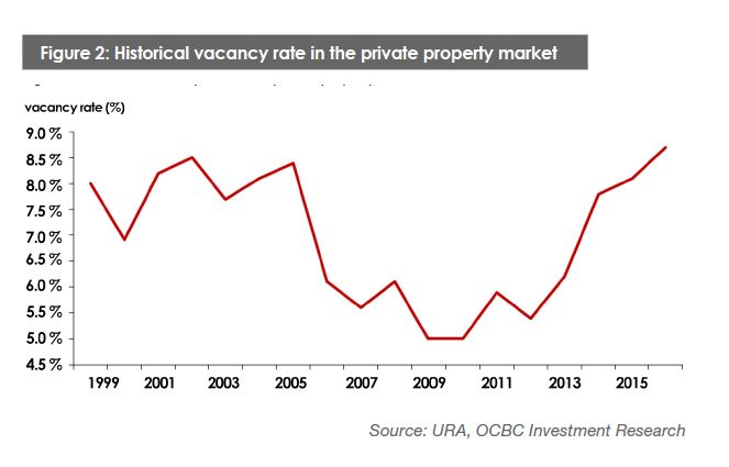 Property Outlook 01 Capture