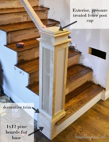 How To Build A Newel Post Beneath My Heart | Exterior Wood Newel Posts | Deck | Cap | Box Newel | Handrail | Porch