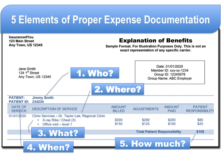 Five Basic Questions To Ensure Your Receipt Is Accepted