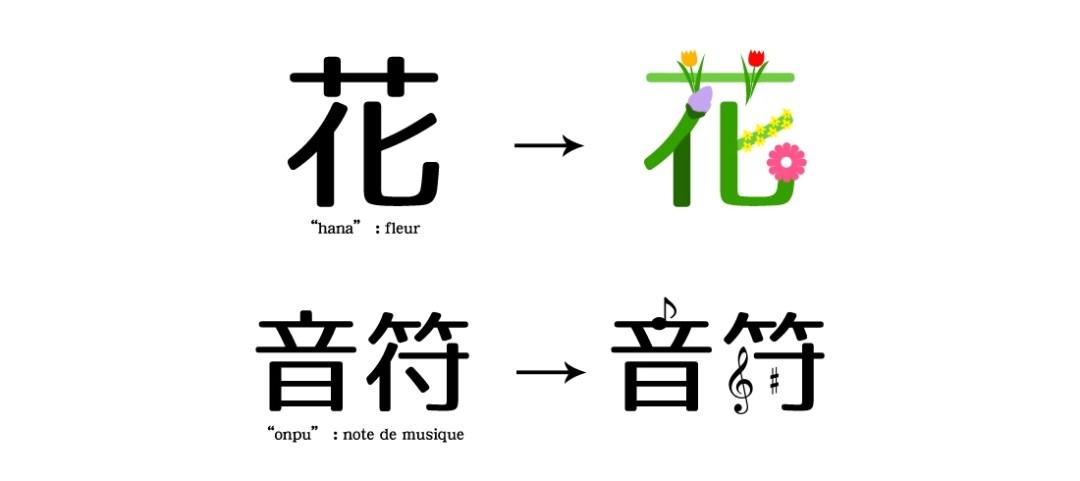 Jeu de typographie japonaise