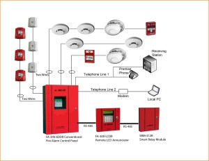UL Listed Fire Alarm System Supplier Company, Price