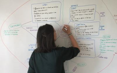 Ouverture de «l'appart» – Espace de créativité et innovation