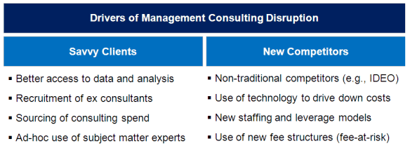 consulting-disruption
