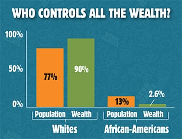 Who Controls All The Wealth?
