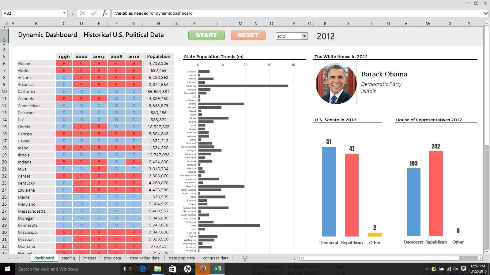 Excel Tutorial Building A Dynamic Animated Dashboard For