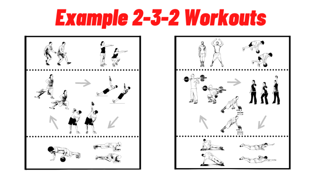 Sample 2-3-2 Workouts