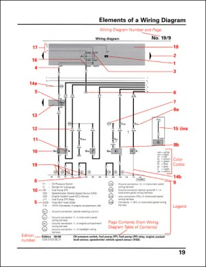 Excerpt  Audi Technical Service Training  Audi How to Read Wiring Diagrams Symbols, Layout and