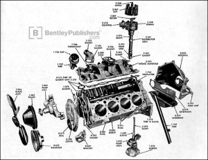 Gallery  Chevy Parts: Chevrolet by the Numbers 196064  Bentley Publishers  Repair Manuals