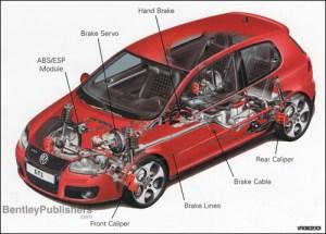 Volkswagen Rabbit, GTI (A5) Repair Manual: 20062009  Bentley Publishers  Repair Manuals and