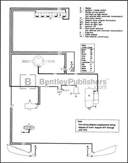 VW  Volkswagen Fastback and Squareback Service Manual