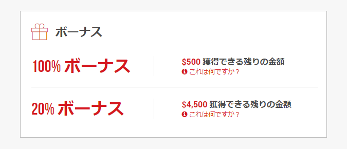 XMの入金ボーナスキャンペーン