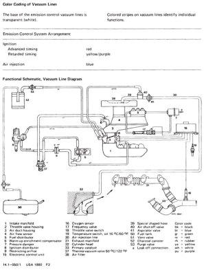 1980 MB 450SL vacuum and emission  MercedesBenz Forum