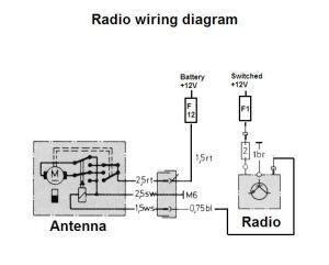 Radio wiring  MercedesBenz Forum