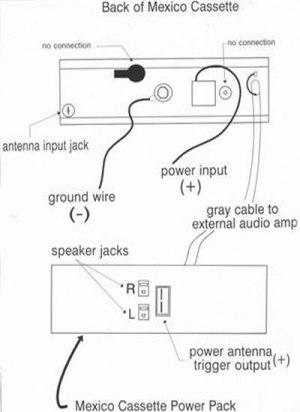 Antenna Question  MercedesBenz Forum