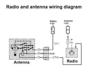Power Antenna trigger wire?  MercedesBenz Forum