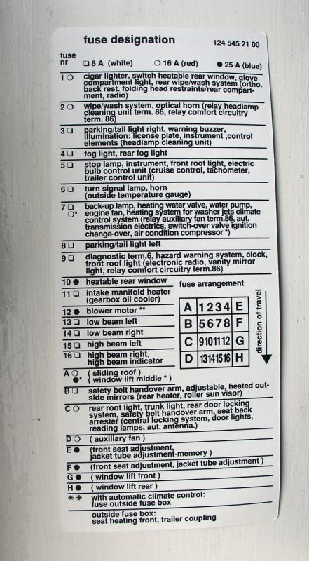 124 Series Decals Stickers Labels Restoration Guide