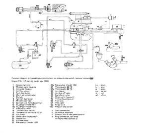 M116 vacuum diagram  MercedesBenz Forum