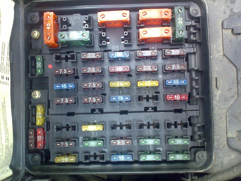 Experience In Fuse Boxes