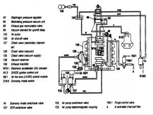 Vacuum hose diagram  MercedesBenz Forum