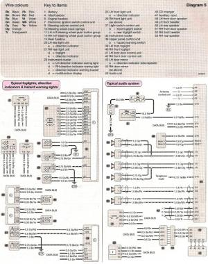 Wiring diagram Fogdirection indicatorhazard lights