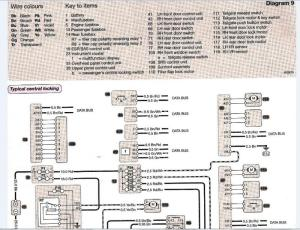 wiring diagrams  Central locking  MercedesBenz Forum