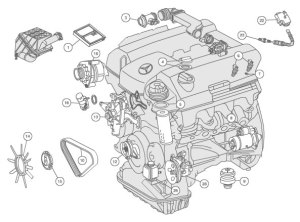 circlip removal for coolant temperature sensor  Mercedes