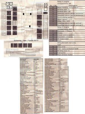 2002 S430 fuse chart!!  MercedesBenz Forum
