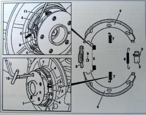 Parking brake cable adjustment  at first service 2?  MercedesBenz Forum