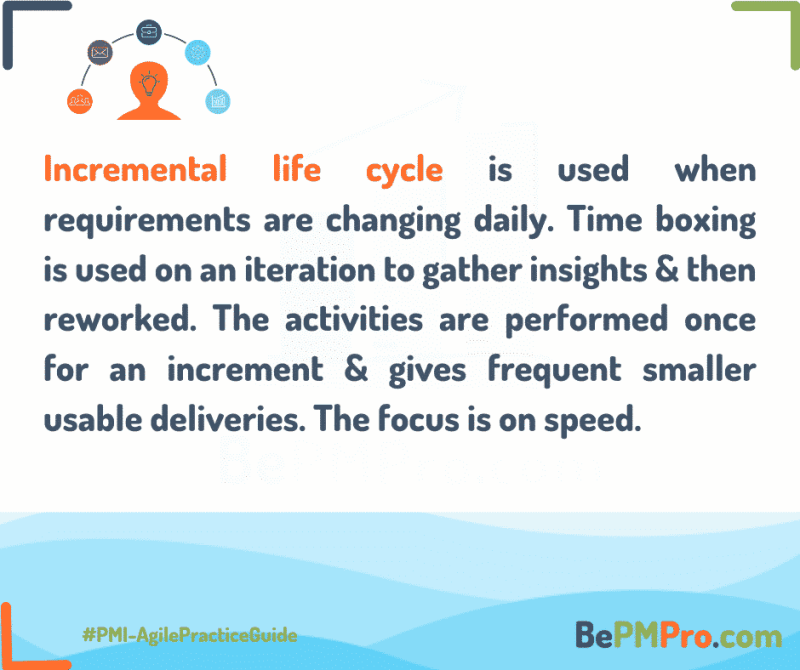Various Types of Project Life Cycles - 4 Basic but Powerful Types Explained 3