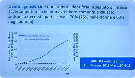sovradiagnosi cancro AIRTUM