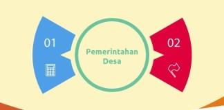 Pemerintahan Desa Terdiri Dari Dua Komponen Penting. Apa Saja Itu?